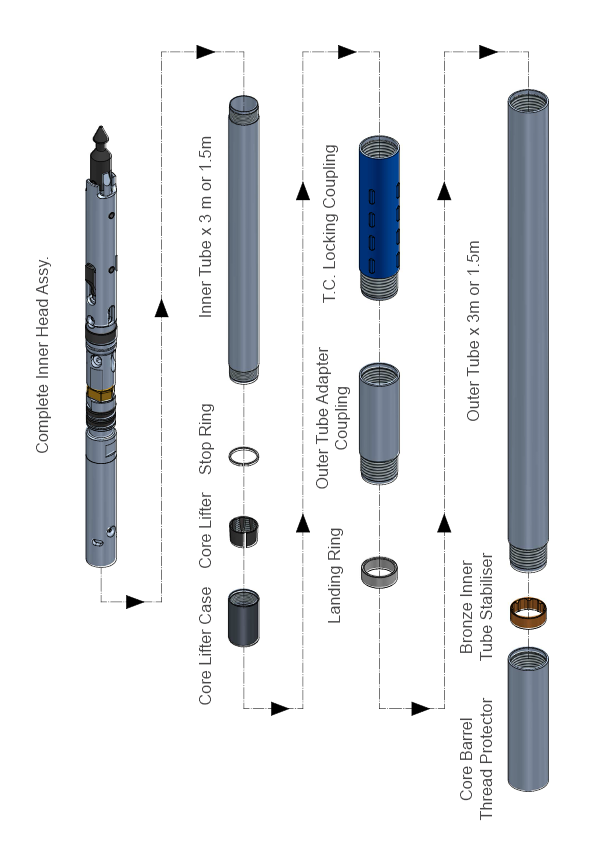 Wireline Core Barrel Assembly